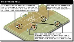 the-offside-rule